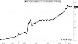 bilans najwiekszych bankow centralnych