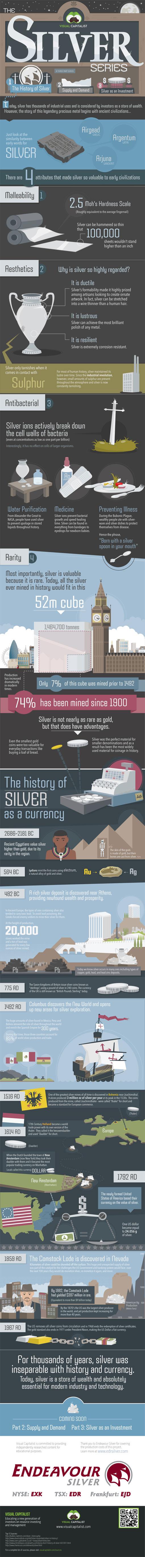 Historia-Srebra-Srebro-jako-waluta-Infografika