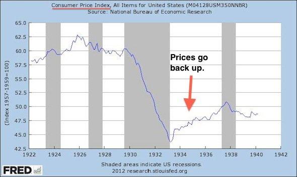 koniec-deflacji-1933