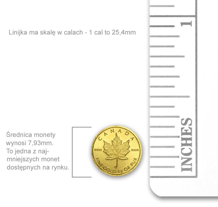 wymiary-zlotej-monety-lisc-klonu-1g