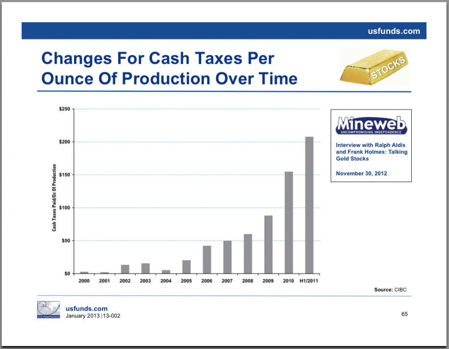 podatki-w-wydobyciu-zlota