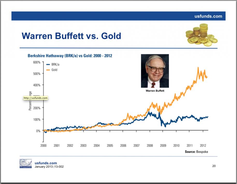 zloto-i-Warren-Buffet