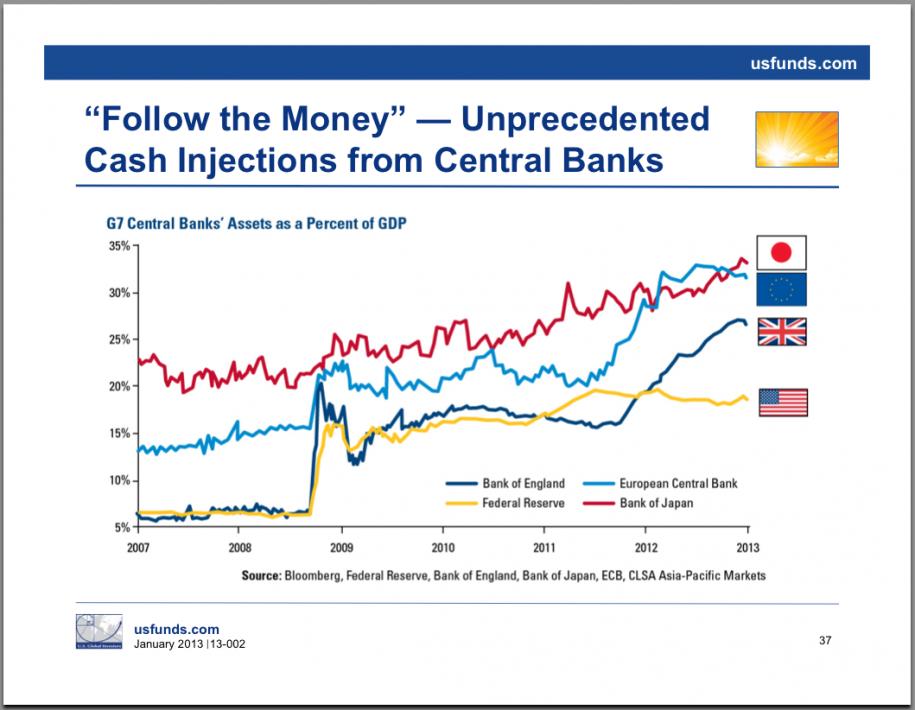 skup-aktywow-przez-banki-centralne