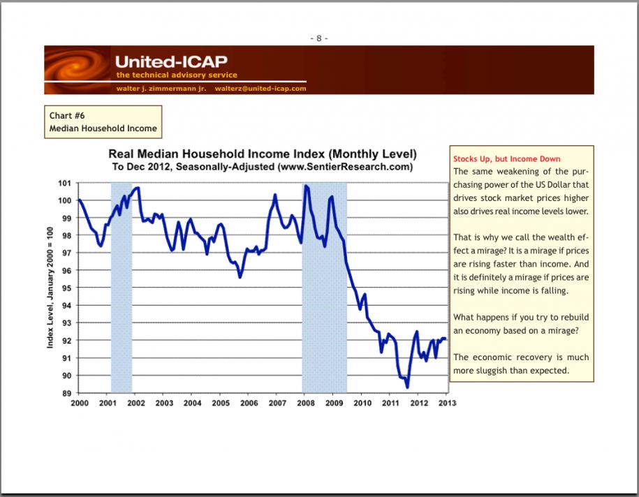 realne-dochody-gospodarstw-domowych