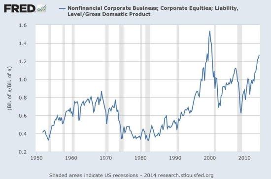 kapitalizacja-wartosc-rynku-akcji-wzgledem-PKB