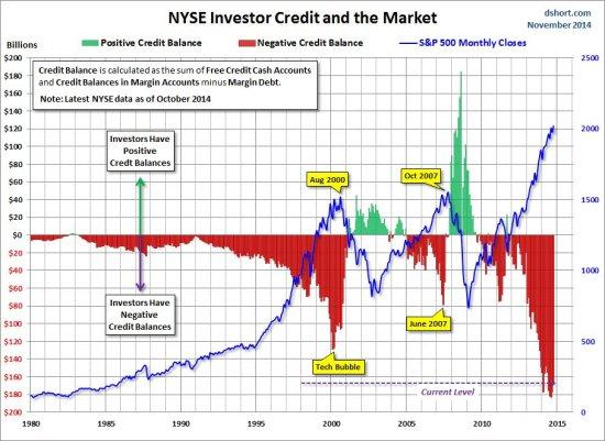 kredyty-na-akcje-od-1980-roku